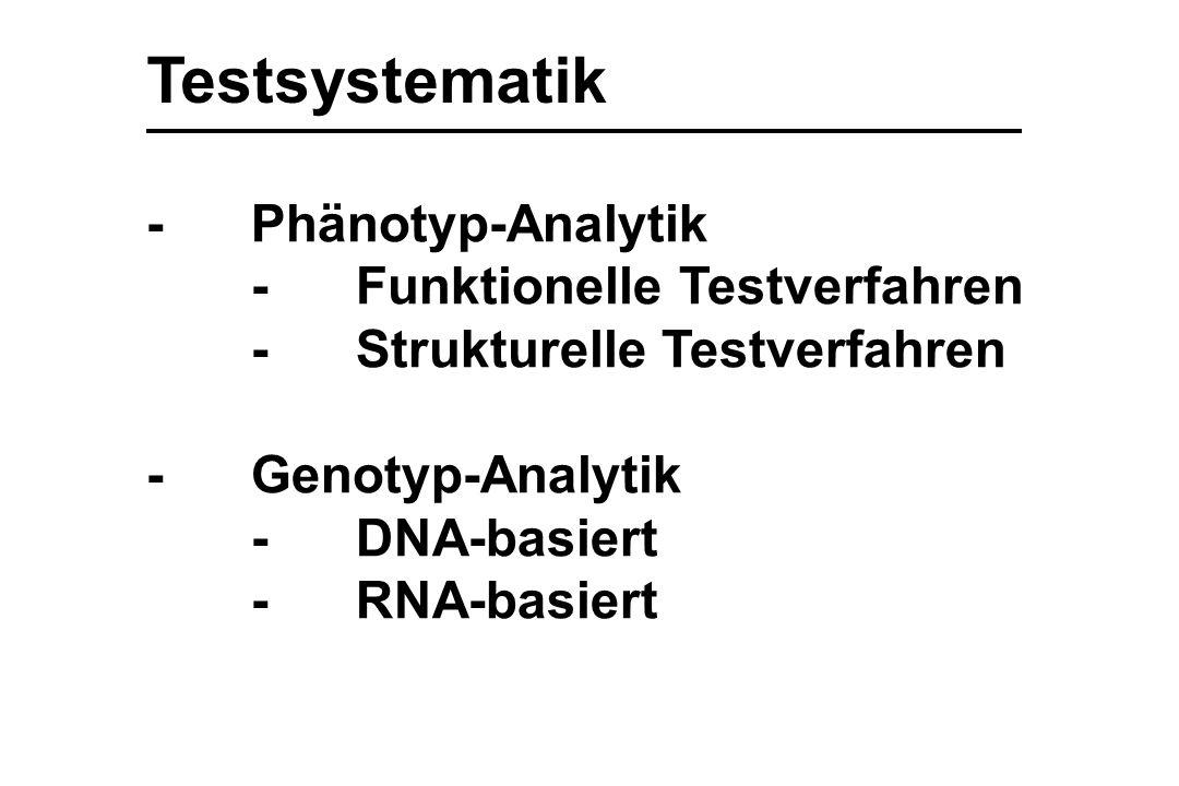 Testsystematik -Phänotyp-Analytik -Funktionelle Testverfahren -Strukturelle Testverfahren -Genotyp-Analytik -DNA-basiert -RNA-basiert