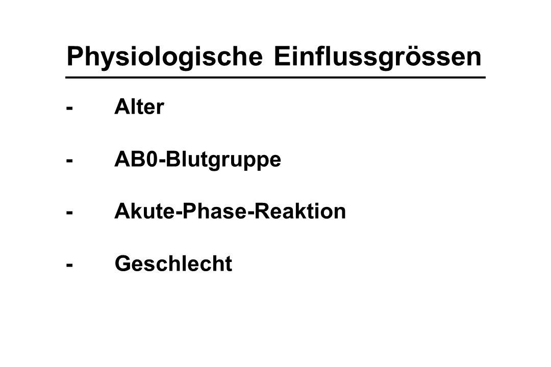 Physiologische Einflussgrössen -Alter -AB0-Blutgruppe -Akute-Phase-Reaktion -Geschlecht