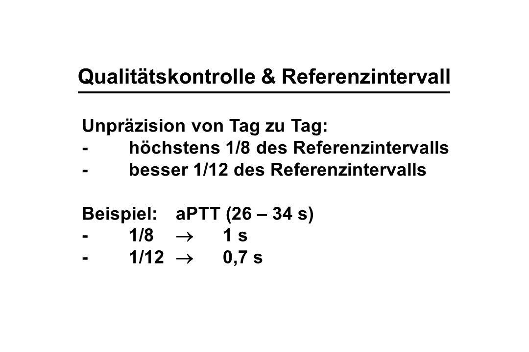 Qualitätskontrolle & Referenzintervall Unpräzision von Tag zu Tag: -höchstens 1/8 des Referenzintervalls -besser 1/12 des Referenzintervalls Beispiel: