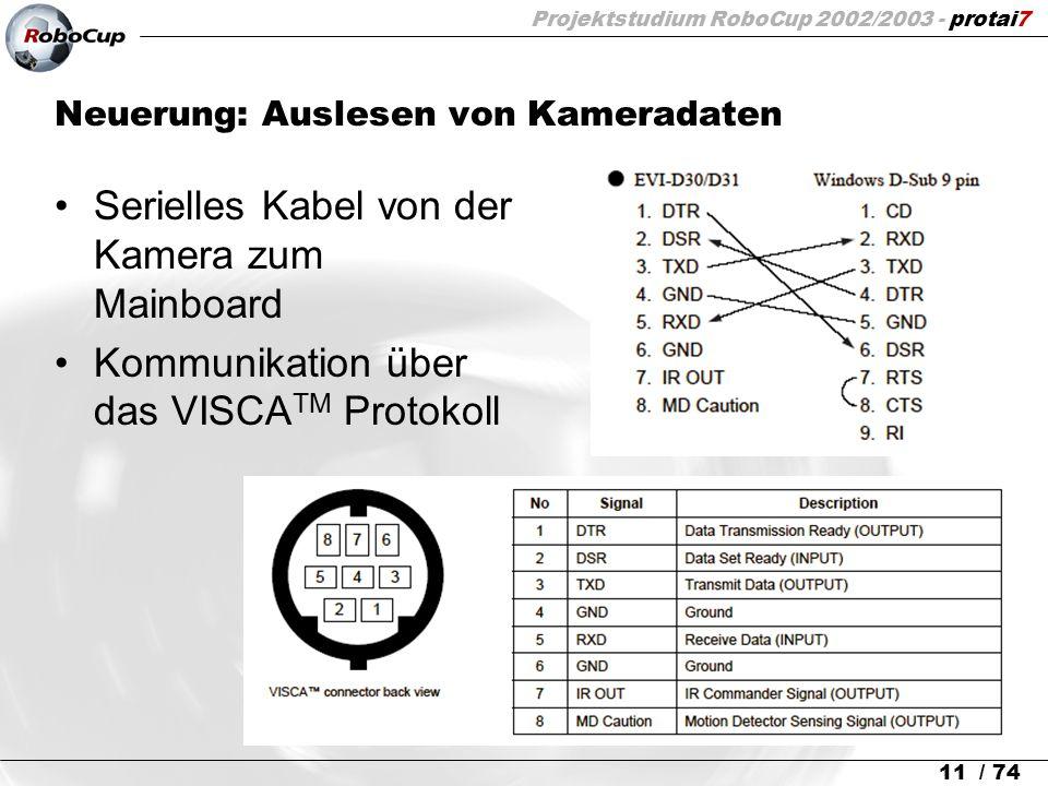 Projektstudium RoboCup 2002/2003 - protai7 11 / 74 Neuerung: Auslesen von Kameradaten Serielles Kabel von der Kamera zum Mainboard Kommunikation über