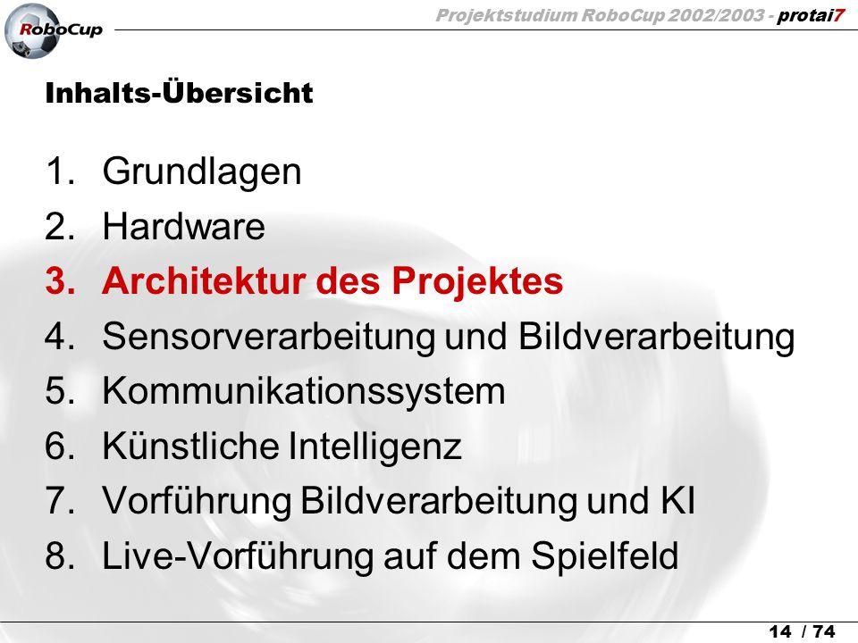 Projektstudium RoboCup 2002/2003 - protai7 14 / 74 Inhalts-Übersicht 1.Grundlagen 2.Hardware 3.Architektur des Projektes 4.Sensorverarbeitung und Bild