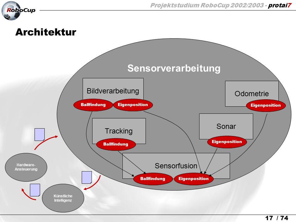 Projektstudium RoboCup 2002/2003 - protai7 17 / 74 Architektur Sensorverarbeitung Hardware- Ansteuerung Künstliche Intelligenz Bildverarbeitung Eigenp
