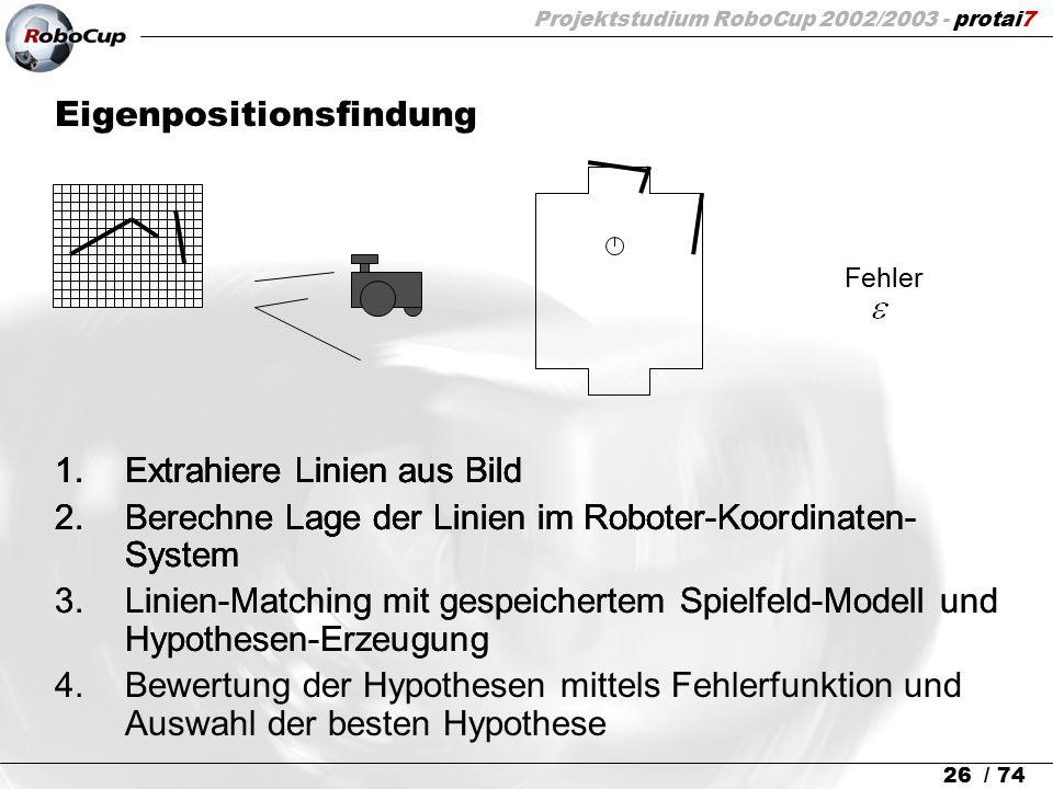Projektstudium RoboCup 2002/2003 - protai7 26 / 74 Eigenpositionsfindung 1.Extrahiere Linien aus Bild 2.Berechne Lage der Linien im Roboter-Koordinate