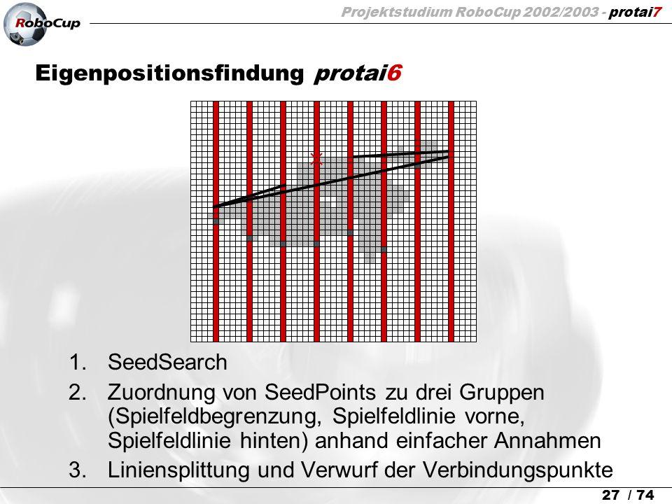Projektstudium RoboCup 2002/2003 - protai7 27 / 74 Eigenpositionsfindung protai6 1.SeedSearch 2.Zuordnung von SeedPoints zu drei Gruppen (Spielfeldbeg