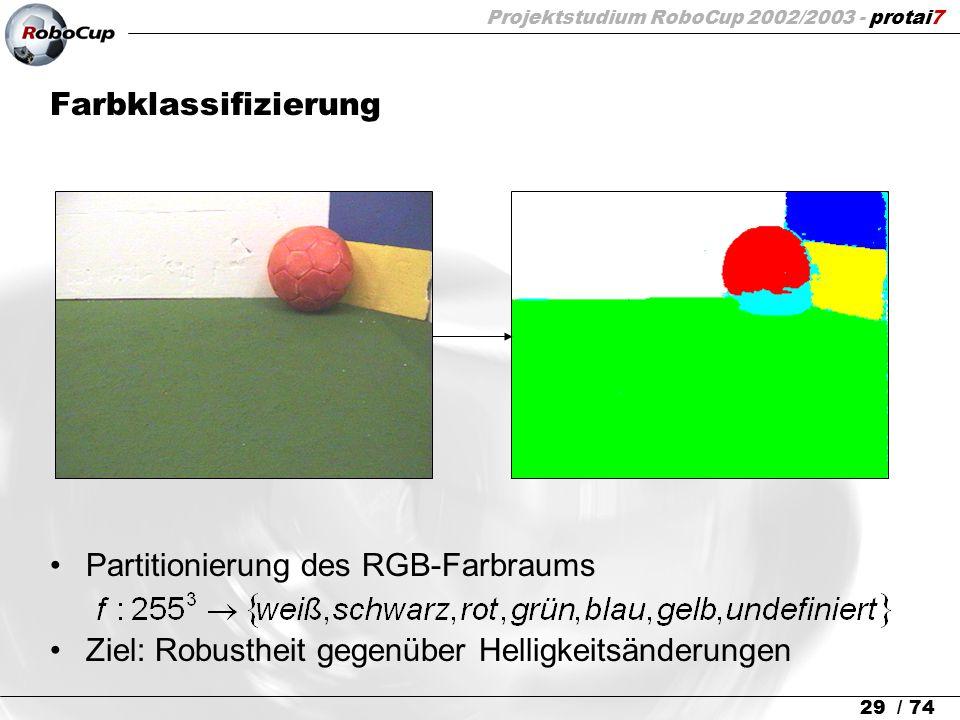Projektstudium RoboCup 2002/2003 - protai7 29 / 74 Farbklassifizierung Partitionierung des RGB-Farbraums Ziel: Robustheit gegenüber Helligkeitsänderun