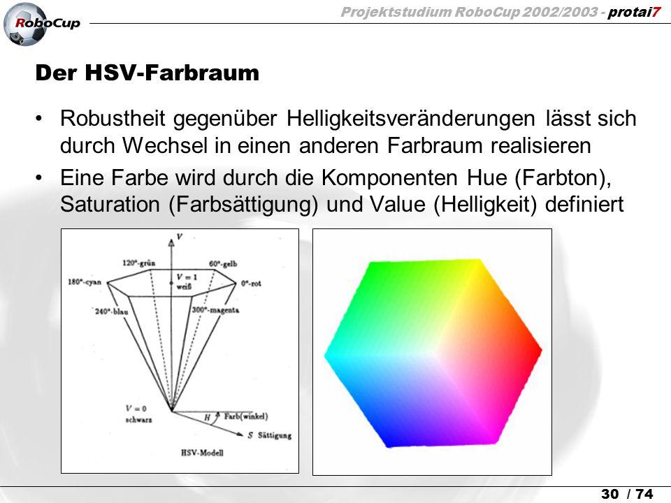 Projektstudium RoboCup 2002/2003 - protai7 30 / 74 Der HSV-Farbraum Robustheit gegenüber Helligkeitsveränderungen lässt sich durch Wechsel in einen an