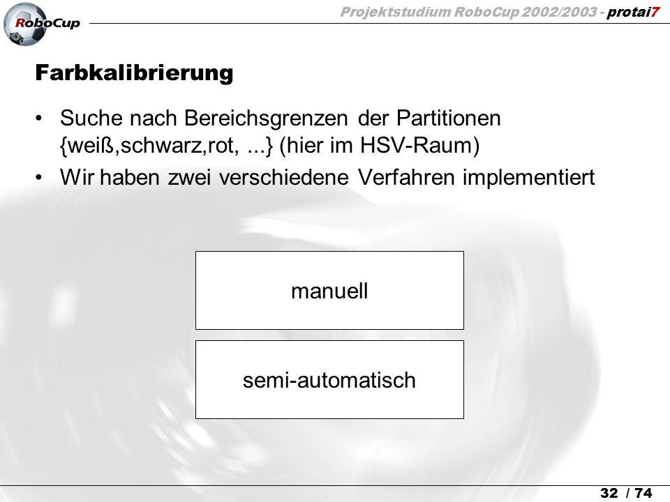 Projektstudium RoboCup 2002/2003 - protai7 32 / 74 Farbkalibrierung Suche nach Bereichsgrenzen der Partitionen {weiß,schwarz,rot,...} (hier im HSV-Rau