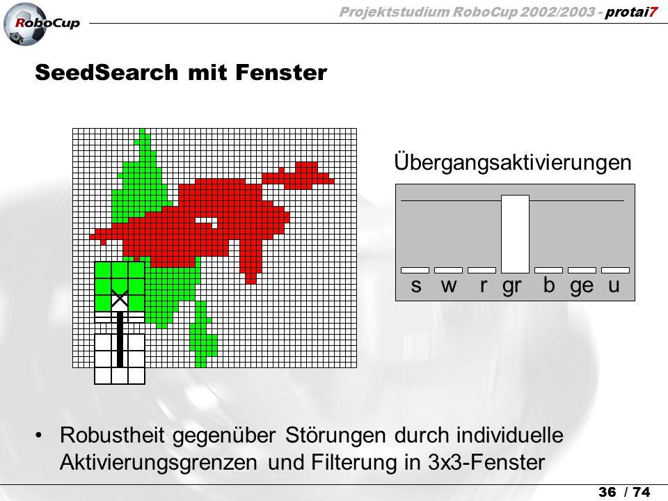 Projektstudium RoboCup 2002/2003 - protai7 36 / 74 SeedSearch mit Fenster Robustheit gegenüber Störungen durch individuelle Aktivierungsgrenzen und Fi