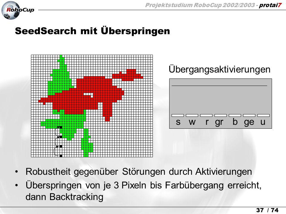Projektstudium RoboCup 2002/2003 - protai7 37 / 74 SeedSearch mit Überspringen Robustheit gegenüber Störungen durch Aktivierungen Überspringen von je