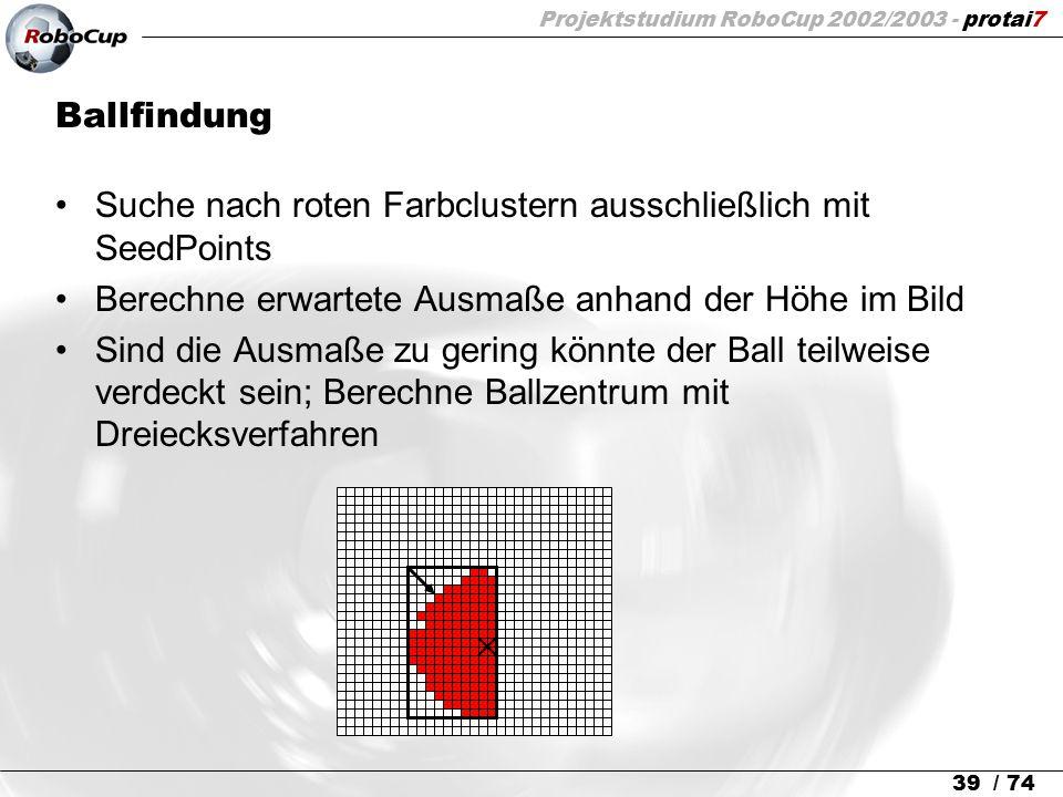 Projektstudium RoboCup 2002/2003 - protai7 39 / 74 Ballfindung Suche nach roten Farbclustern ausschließlich mit SeedPoints Berechne erwartete Ausmaße