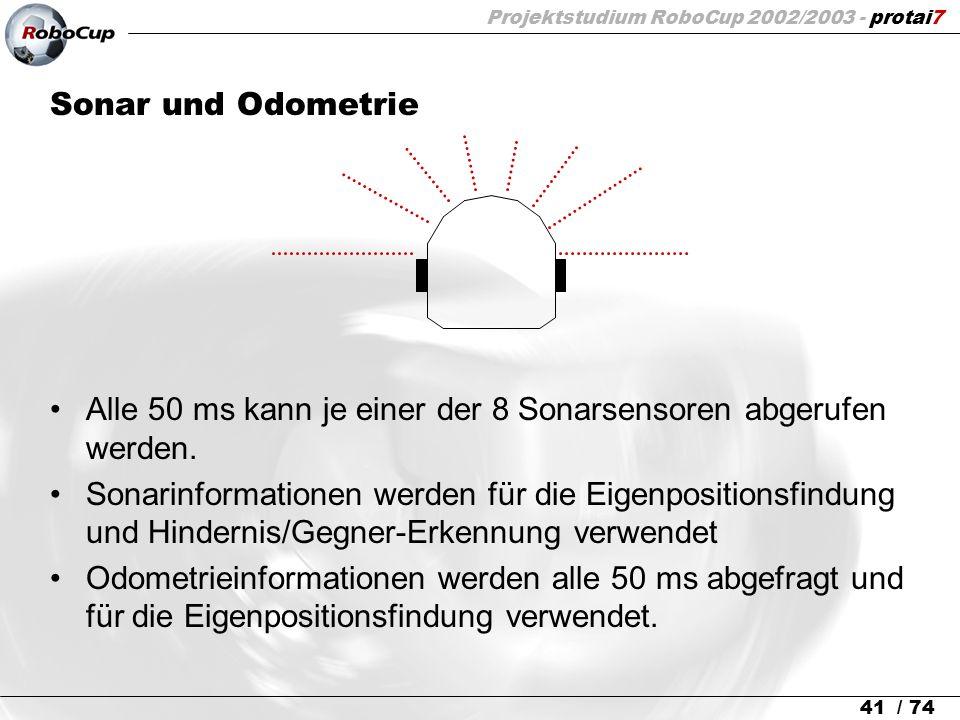 Projektstudium RoboCup 2002/2003 - protai7 41 / 74 Sonar und Odometrie Alle 50 ms kann je einer der 8 Sonarsensoren abgerufen werden. Sonarinformation