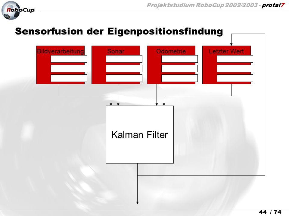 Projektstudium RoboCup 2002/2003 - protai7 44 / 74 Sensorfusion der Eigenpositionsfindung Bildverarbeitung Zeitstempel Messwert Varianz Sonar Zeitstem