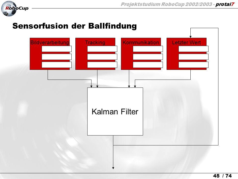 Projektstudium RoboCup 2002/2003 - protai7 45 / 74 Sensorfusion der Ballfindung Bildverarbeitung Zeitstempel Messwert Varianz Tracking Zeitstempel Mes
