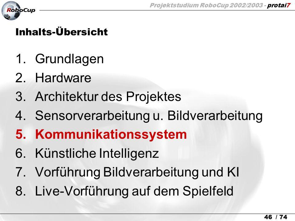 Projektstudium RoboCup 2002/2003 - protai7 46 / 74 Inhalts-Übersicht 1.Grundlagen 2.Hardware 3.Architektur des Projektes 4.Sensorverarbeitung u. Bildv