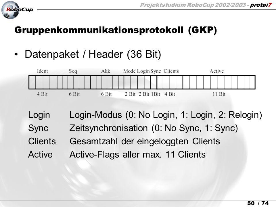 Projektstudium RoboCup 2002/2003 - protai7 50 / 74 Gruppenkommunikationsprotokoll (GKP) Datenpaket / Header (36 Bit) LoginLogin-Modus (0: No Login, 1: