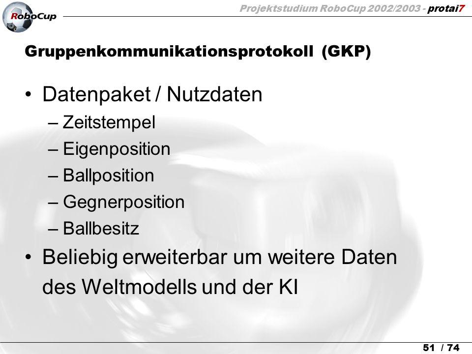 Projektstudium RoboCup 2002/2003 - protai7 51 / 74 Gruppenkommunikationsprotokoll (GKP) Datenpaket / Nutzdaten –Zeitstempel –Eigenposition –Ballpositi