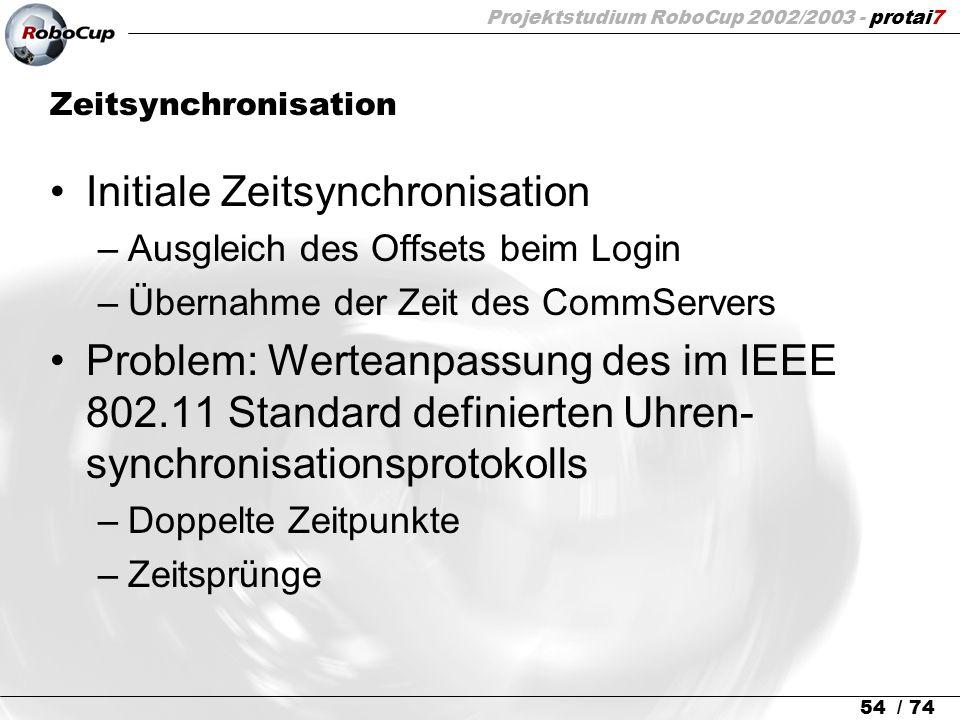 Projektstudium RoboCup 2002/2003 - protai7 54 / 74 Zeitsynchronisation Initiale Zeitsynchronisation –Ausgleich des Offsets beim Login –Übernahme der Z