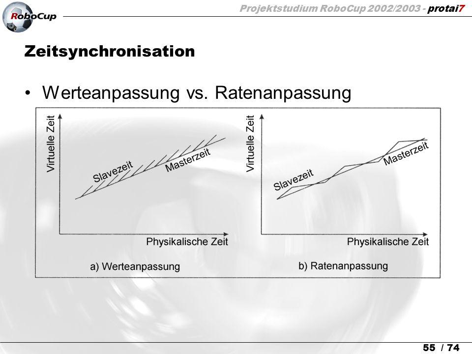 Projektstudium RoboCup 2002/2003 - protai7 55 / 74 Zeitsynchronisation Werteanpassung vs. Ratenanpassung
