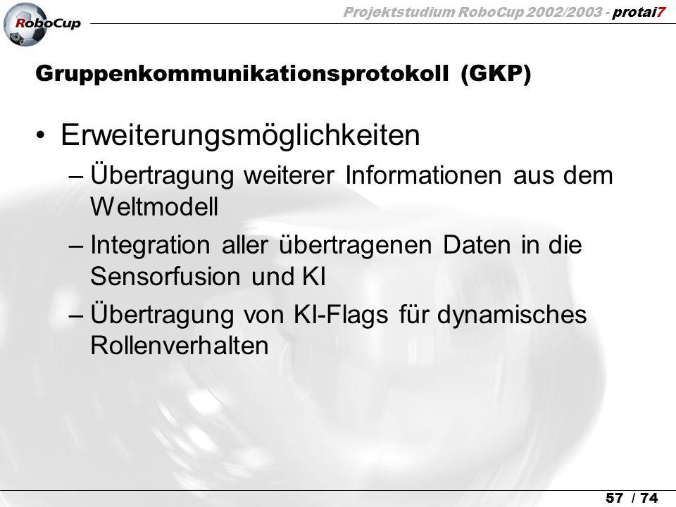 Projektstudium RoboCup 2002/2003 - protai7 57 / 74 Gruppenkommunikationsprotokoll (GKP) Erweiterungsmöglichkeiten –Übertragung weiterer Informationen