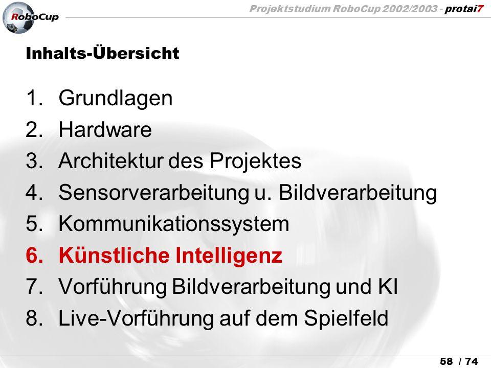 Projektstudium RoboCup 2002/2003 - protai7 58 / 74 Inhalts-Übersicht 1.Grundlagen 2.Hardware 3.Architektur des Projektes 4.Sensorverarbeitung u. Bildv