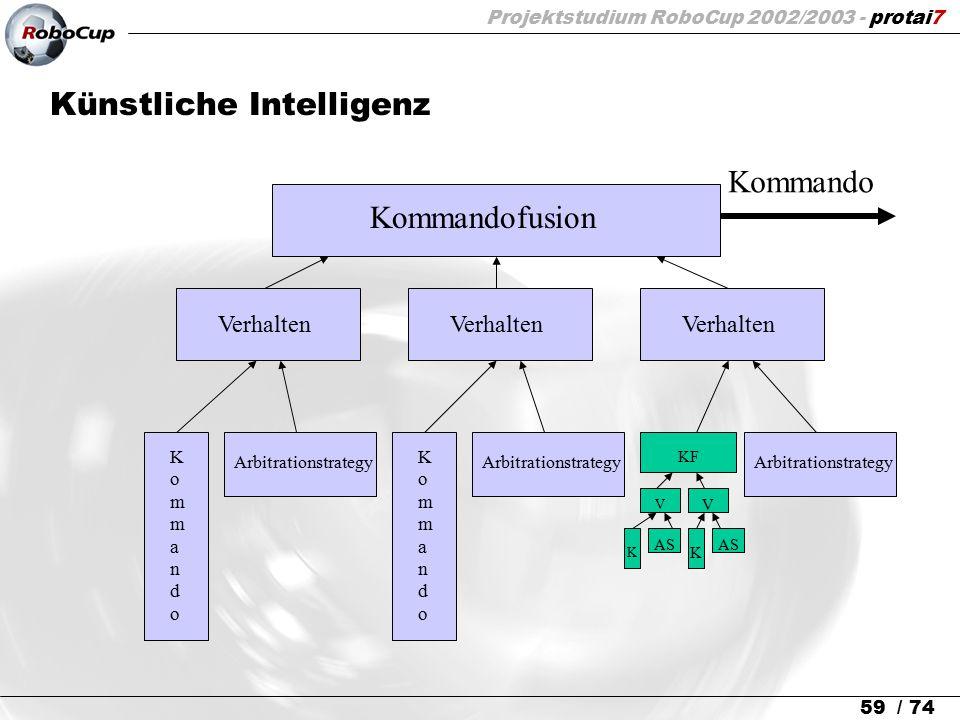 Projektstudium RoboCup 2002/2003 - protai7 59 / 74 Künstliche Intelligenz Kommandofusion Verhalten KommandoKommando Kommando KF V V K K Arbitrationstr