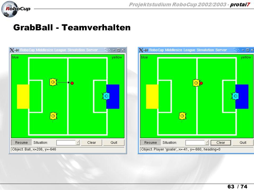 Projektstudium RoboCup 2002/2003 - protai7 63 / 74 GrabBall - Teamverhalten