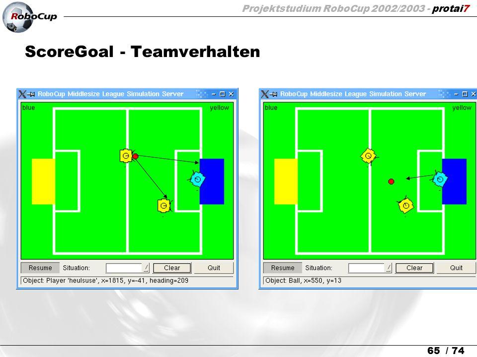 Projektstudium RoboCup 2002/2003 - protai7 65 / 74 ScoreGoal - Teamverhalten