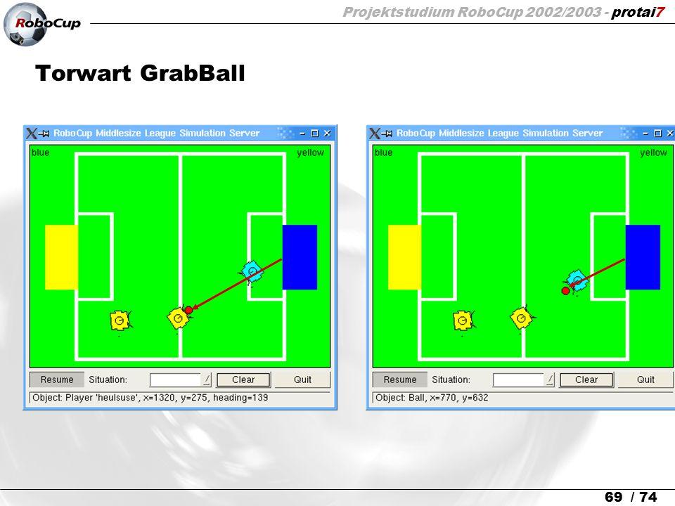 Projektstudium RoboCup 2002/2003 - protai7 69 / 74 Torwart GrabBall