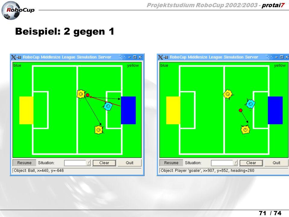 Projektstudium RoboCup 2002/2003 - protai7 71 / 74 Beispiel: 2 gegen 1