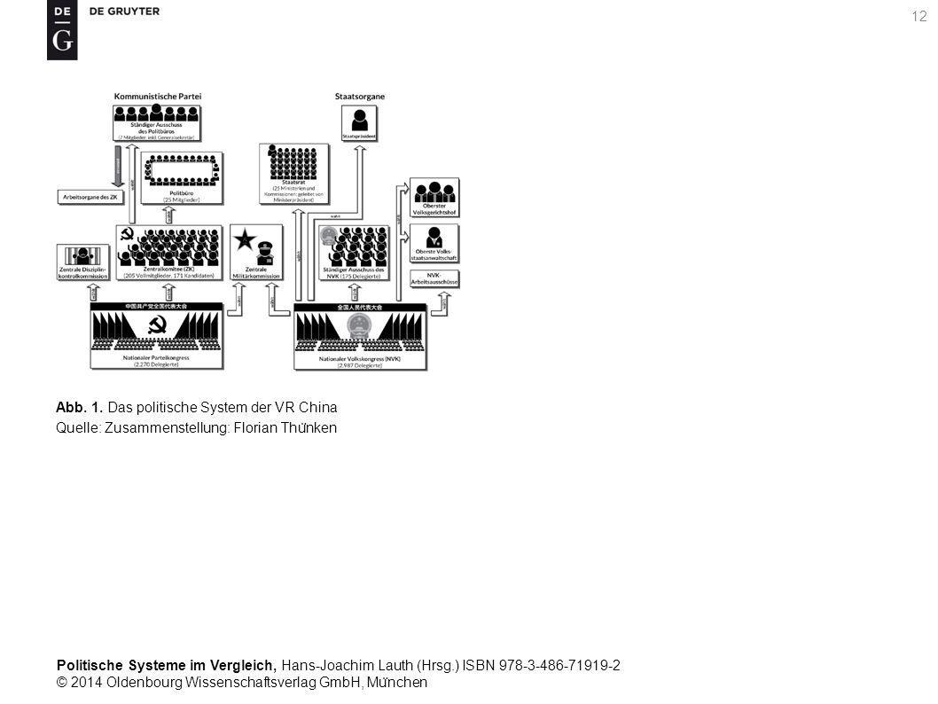 Politische Systeme im Vergleich, Hans-Joachim Lauth (Hrsg.) ISBN 978-3-486-71919-2 © 2014 Oldenbourg Wissenschaftsverlag GmbH, Mu ̈ nchen 12 Abb.