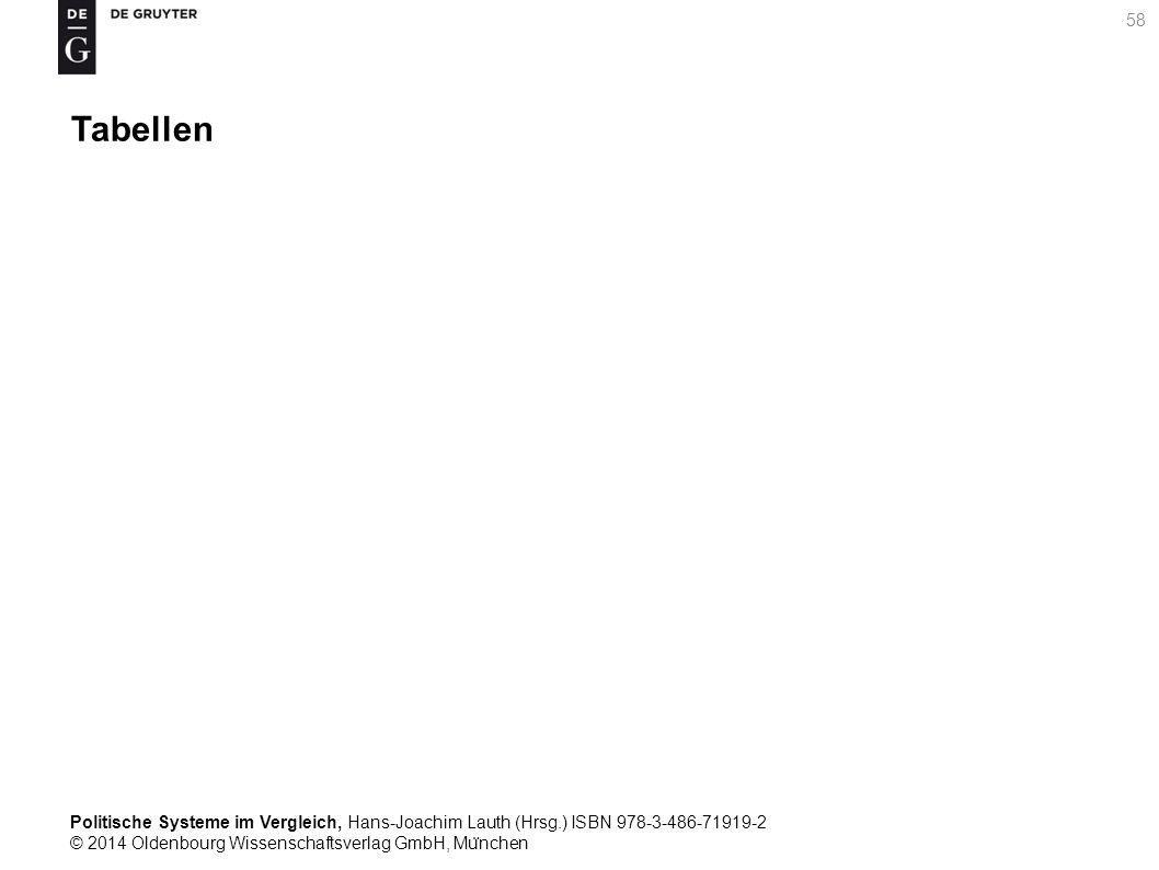 Politische Systeme im Vergleich, Hans-Joachim Lauth (Hrsg.) ISBN 978-3-486-71919-2 © 2014 Oldenbourg Wissenschaftsverlag GmbH, Mu ̈ nchen 58 Tabellen