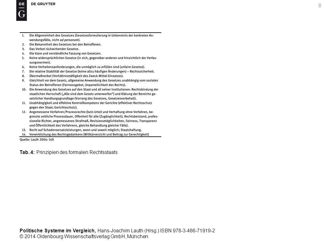 Politische Systeme im Vergleich, Hans-Joachim Lauth (Hrsg.) ISBN 978-3-486-71919-2 © 2014 Oldenbourg Wissenschaftsverlag GmbH, Mu ̈ nchen 8 Tab.