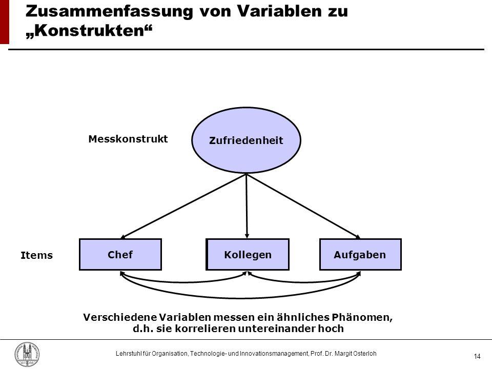 """Lehrstuhl für Organisation, Technologie- und Innovationsmanagement, Prof. Dr. Margit Osterloh 14 Zusammenfassung von Variablen zu """"Konstrukten"""" Zufrie"""
