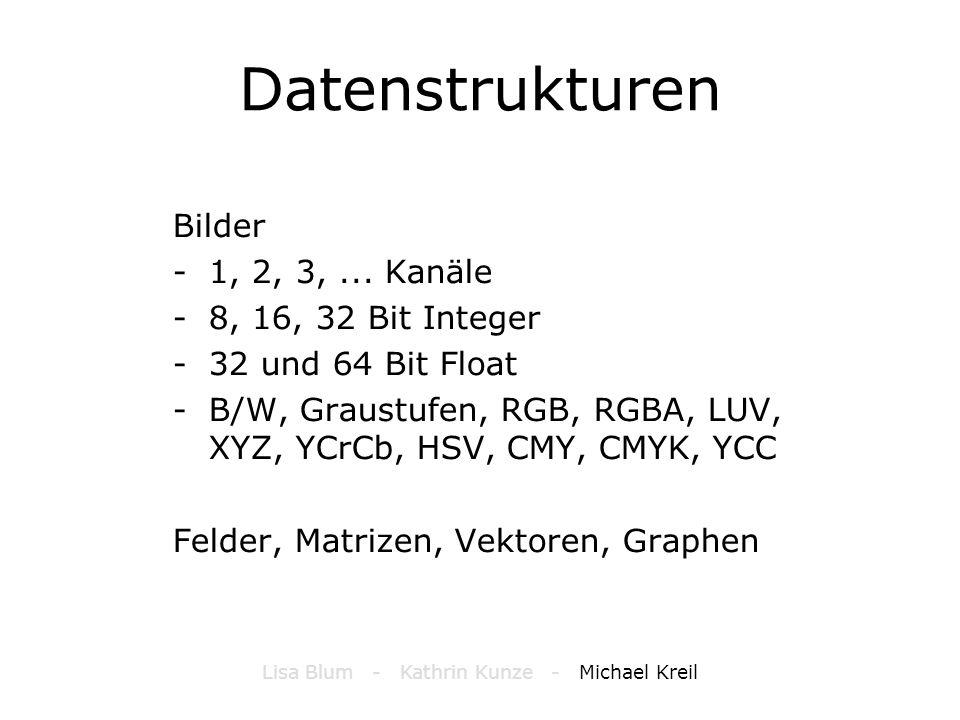 Datenstrukturen Bilder -1, 2, 3,... Kanäle -8, 16, 32 Bit Integer -32 und 64 Bit Float -B/W, Graustufen, RGB, RGBA, LUV, XYZ, YCrCb, HSV, CMY, CMYK, Y