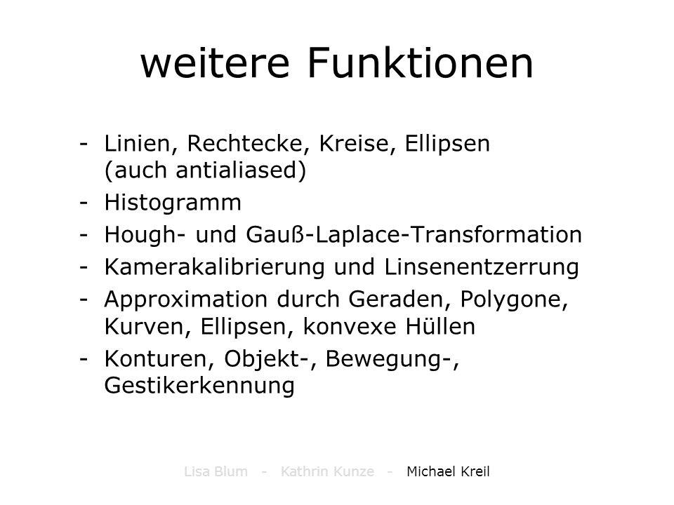 weitere Funktionen -Linien, Rechtecke, Kreise, Ellipsen (auch antialiased) -Histogramm -Hough- und Gauß-Laplace-Transformation -Kamerakalibrierung und