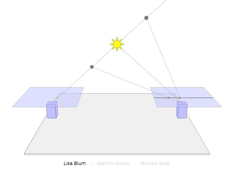 Korrespondierende Punkte -Gegeben: 2D-Positionen der gefundenen Lichtquellen im Bild der ersten Kamera -Ziel: Korrespondierende 2D-Punkte im Bild der zweiten Kamera finden -Lösungsansatz: Epipolargeometrie Lisa Blum - Kathrin Kunze - Michael Kreil