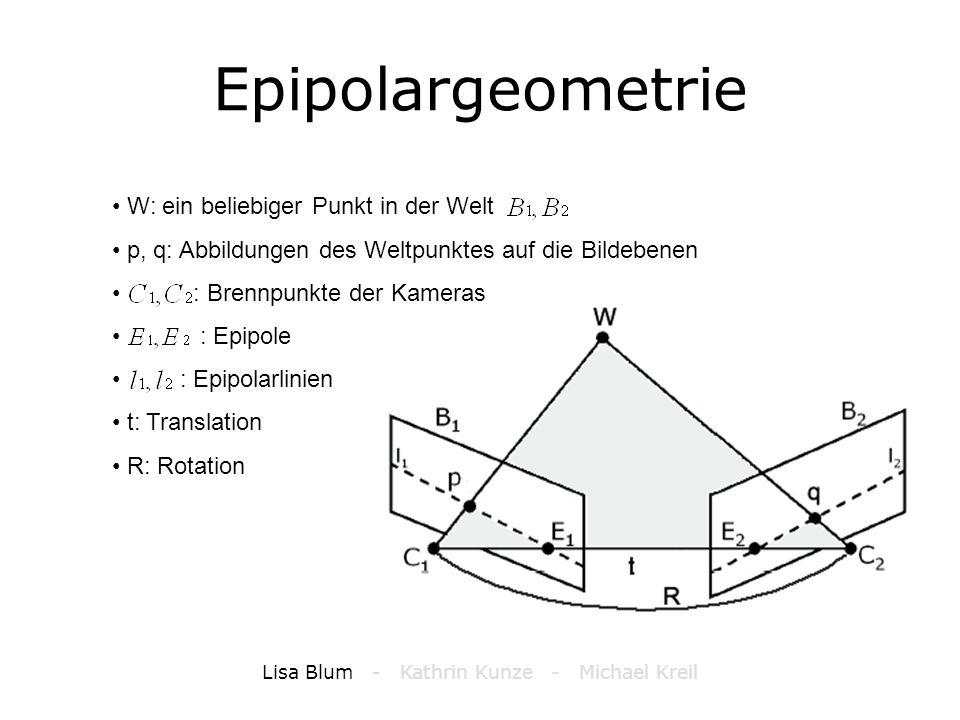 Die Epipolarbedingung -Bedingung: Der zu p korrespondierende Punkt q muss auf der Epipolarlinie im zweiten Bild liegen -Nutzen: Der Suchbereich, in dem die korrespondierende Lichtquelle gesucht wird, ist auf eine Linie reduziert Lisa Blum - Kathrin Kunze - Michael Kreil