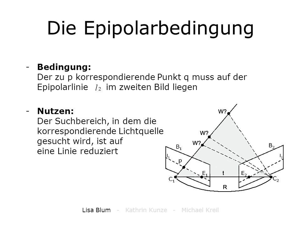 Die Epipolarbedingung -Bedingung: Der zu p korrespondierende Punkt q muss auf der Epipolarlinie im zweiten Bild liegen -Nutzen: Der Suchbereich, in de