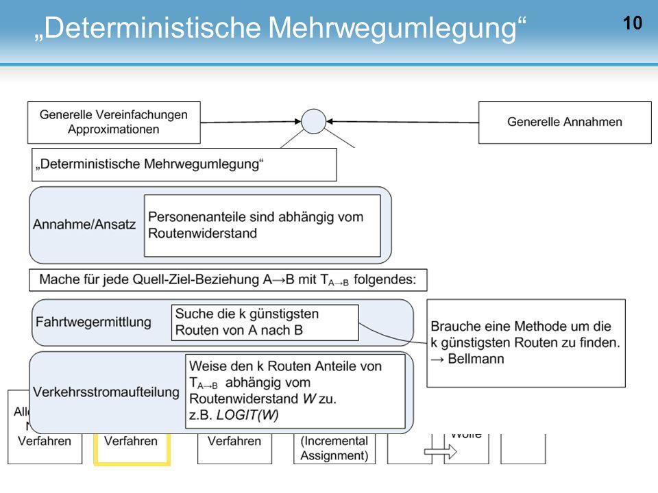 """10 """"Deterministische Mehrwegumlegung"""""""