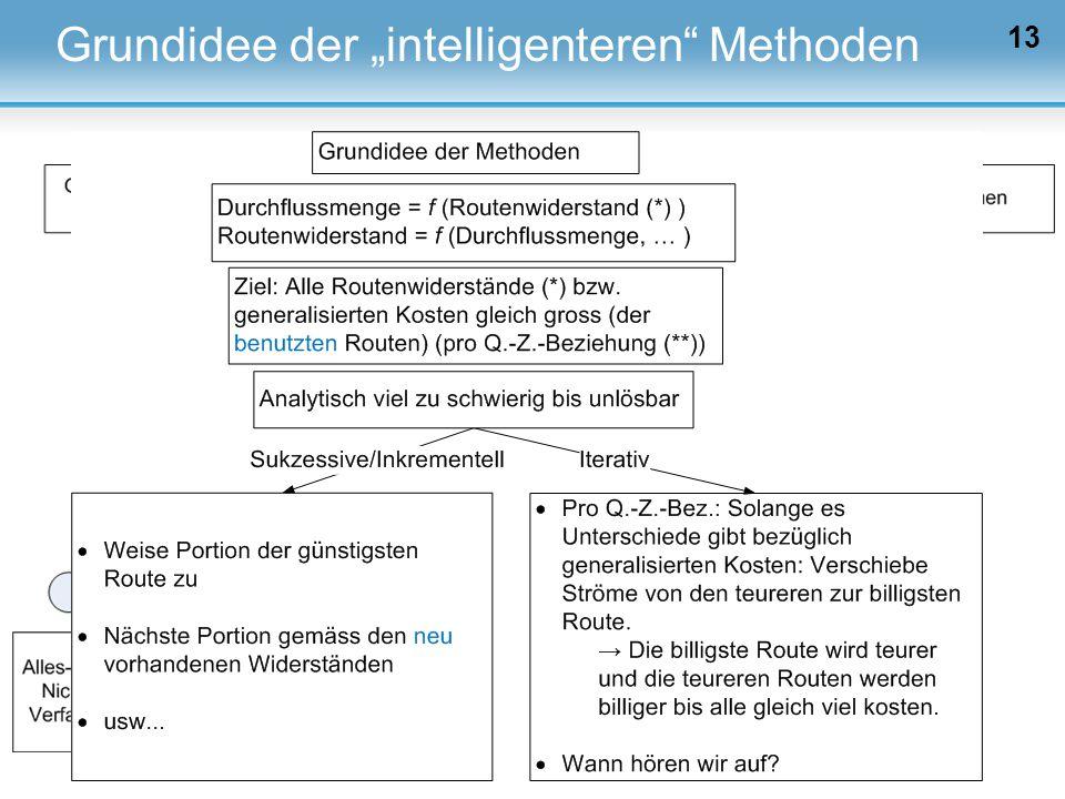 """13 Grundidee der """"intelligenteren"""" Methoden"""