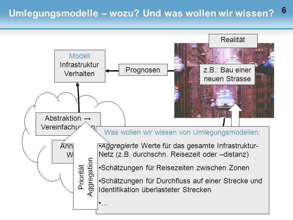 6 Umlegungsmodelle – wozu? Und was wollen wir wissen? Modell Infrastruktur Verhalten Annahmen, Wissen Abstraktion → Vereinfachungen Modellbilder … Was