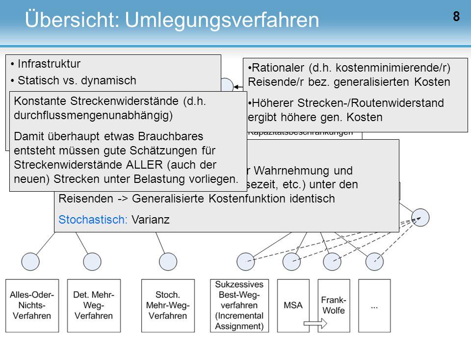 8 Infrastruktur Statisch vs. dynamisch Bewertungsfaktoren des homo oec. Zeit, Distanz, Geld, … => generalisierte Kosten Rationaler (d.h. kostenminimie