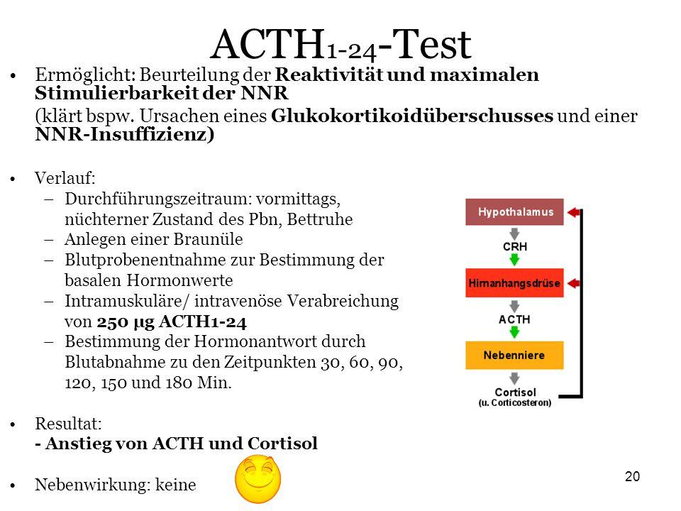 20 ACTH 1-24 -Test Ermöglicht: Beurteilung der Reaktivität und maximalen Stimulierbarkeit der NNR (klärt bspw. Ursachen eines Glukokortikoidüberschuss