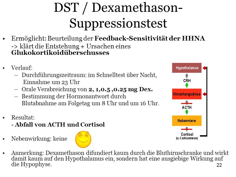 22 DST / Dexamethason- Suppressionstest Ermöglicht: Beurteilung der Feedback-Sensitivität der HHNA -> klärt die Entstehung + Ursachen eines Glukokorti