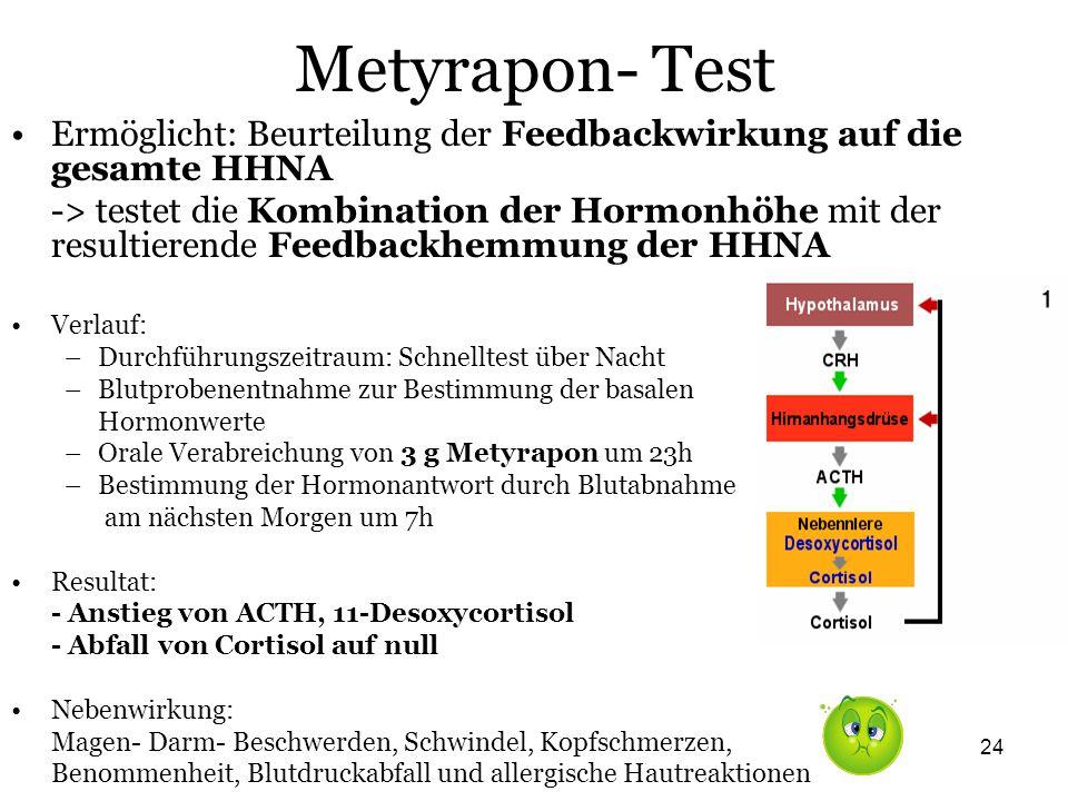 24 Metyrapon- Test Ermöglicht: Beurteilung der Feedbackwirkung auf die gesamte HHNA -> testet die Kombination der Hormonhöhe mit der resultierende Fee