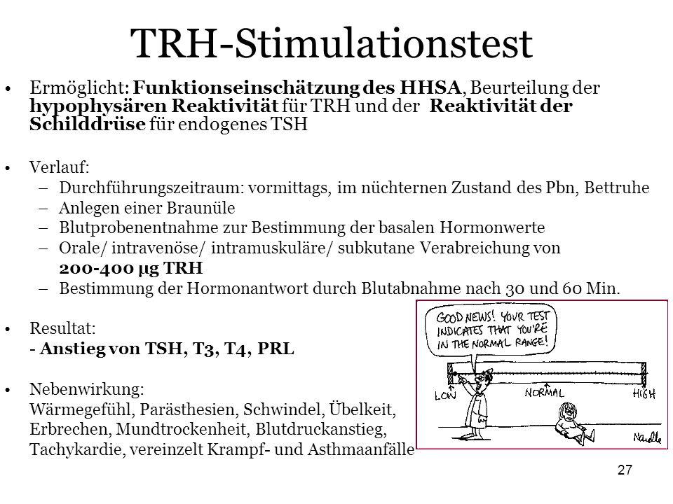 27 TRH-Stimulationstest Ermöglicht: Funktionseinschätzung des HHSA, Beurteilung der hypophysären Reaktivität für TRH und der Reaktivität der Schilddrü
