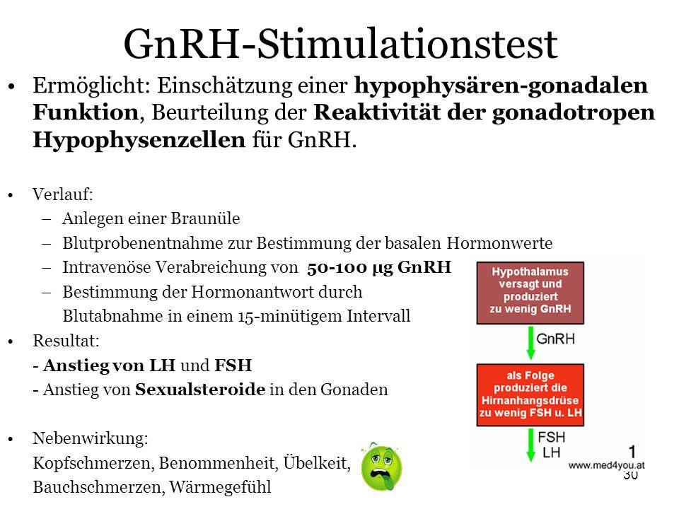 30 GnRH-Stimulationstest Ermöglicht: Einschätzung einer hypophysären-gonadalen Funktion, Beurteilung der Reaktivität der gonadotropen Hypophysenzellen