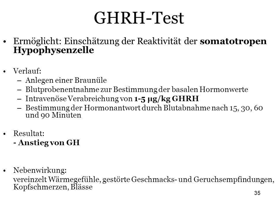 35 GHRH-Test Ermöglicht: Einschätzung der Reaktivität der somatotropen Hypophysenzelle Verlauf: –Anlegen einer Braunüle –Blutprobenentnahme zur Bestim