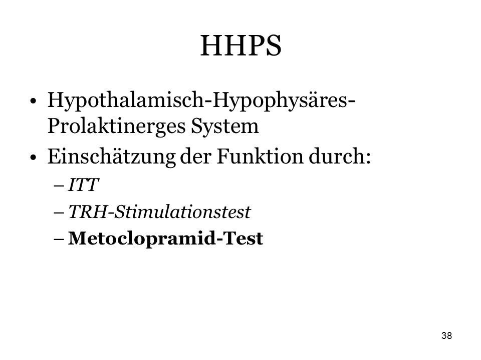 38 HHPS Hypothalamisch-Hypophysäres- Prolaktinerges System Einschätzung der Funktion durch: –ITT –TRH-Stimulationstest –Metoclopramid-Test