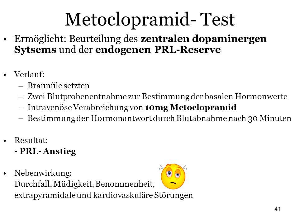 41 Metoclopramid- Test Ermöglicht: Beurteilung des zentralen dopaminergen Sytsems und der endogenen PRL-Reserve Verlauf: –Braunüle setzten –Zwei Blutp